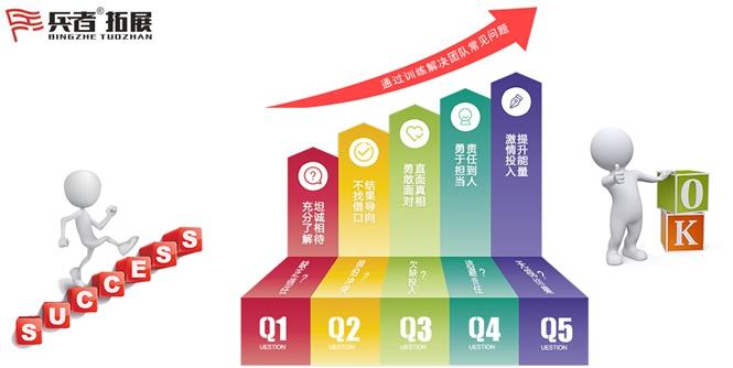 <a href='https://www.shidutuozhan.com' target='_blank'><u>北京拓展训练</u></a>